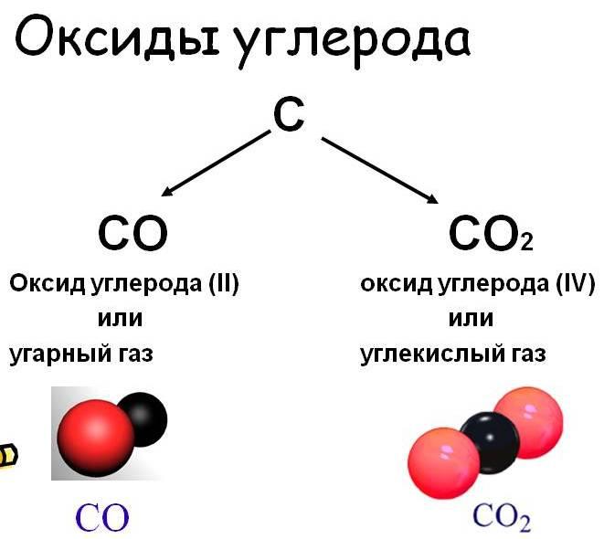 carbon6 9 2 0 1 4