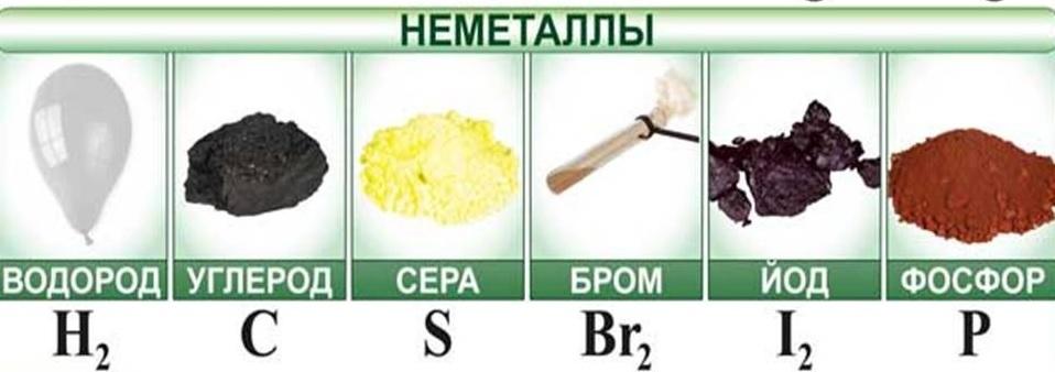 Персональный сайт Урок Простые вещества неметаллы Способность