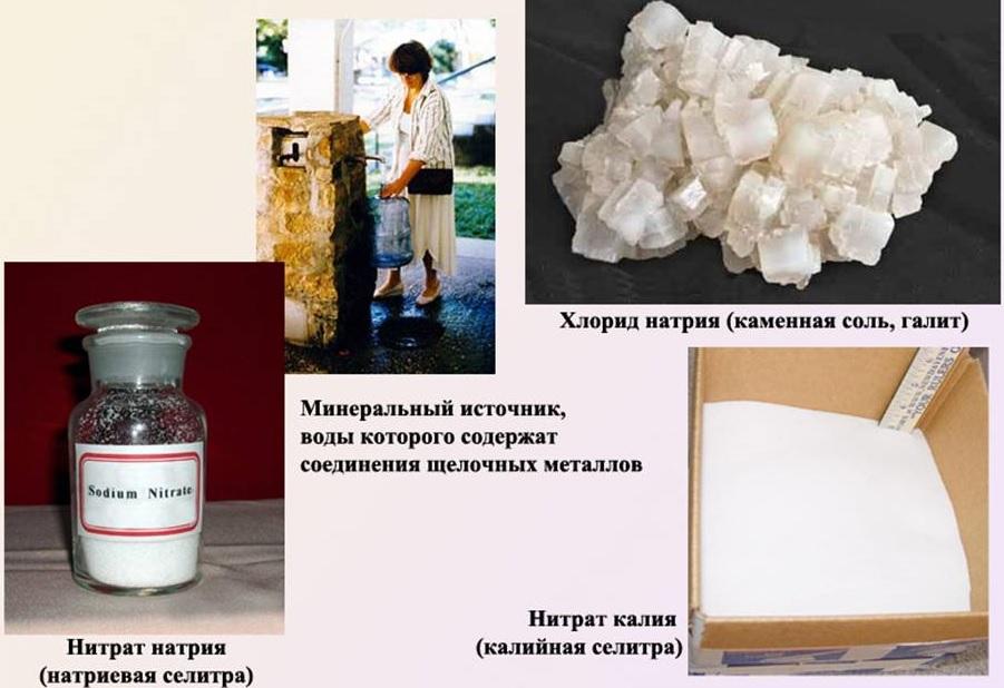 Белирий, магний и щелочноземельные металлы